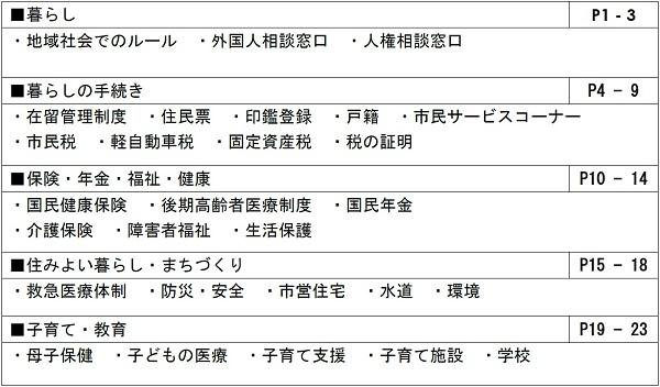lifeguidemap_jp